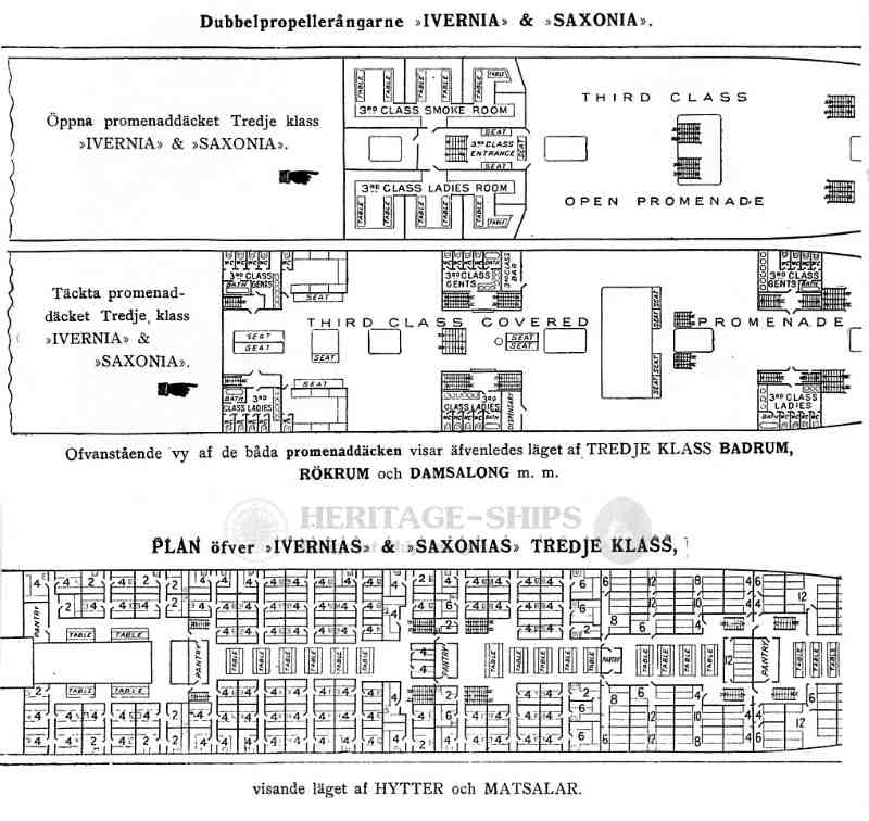 Accommodations for 3rd class - steerage passengers on the Cunard Line steamships Saxonia and Ivernia