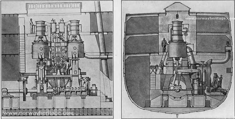 our-cylinder compound inverted engine, S/S Britannic (1), White Star Line