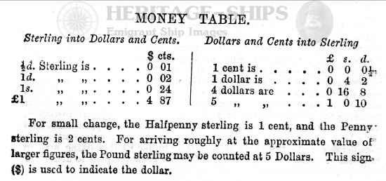 MONEY TABLE 1883